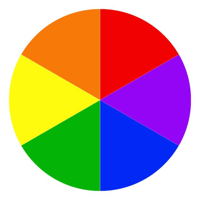 farbenlehre welche farben stehen mir und was ist ein. Black Bedroom Furniture Sets. Home Design Ideas